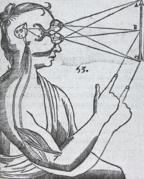 http://www.laurie-dallava.com/files/gimgs/11_localisations-et-fonctions-de-la-glande-h-epiphyse-lhomme-rene-descartes-paris-jacques-le-gras-1664.jpg