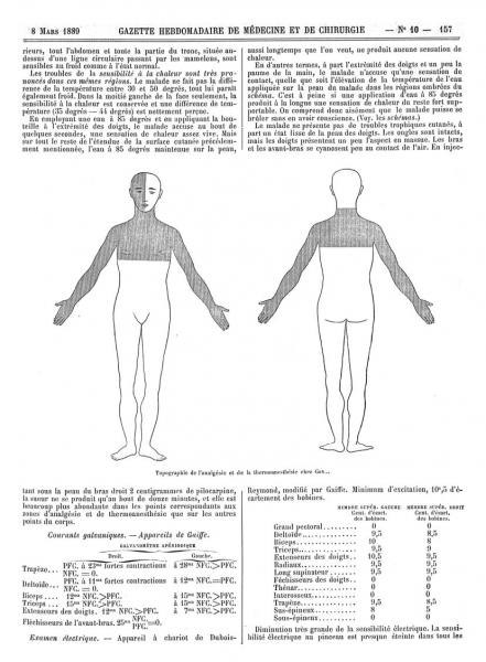 http://www.laurie-dallava.com/files/gimgs/11_revue---gazette-hebdomadaire-de-medecine-et-de-chirurgie-serie-2-tome-26-edition---paris---g-masson-1889.jpg